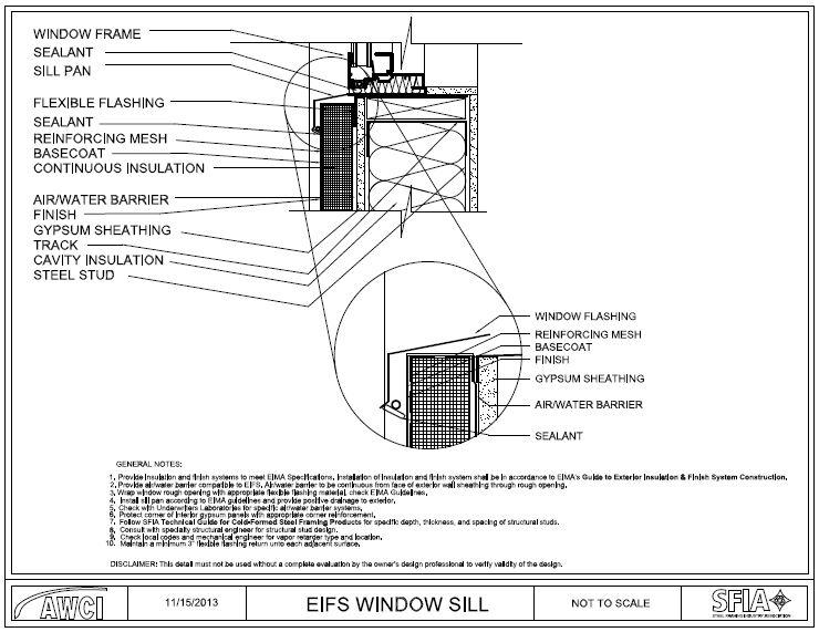 Exterior Details