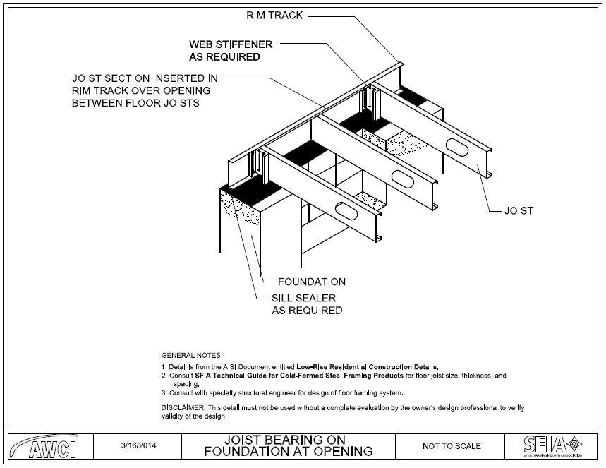 Interior Structures
